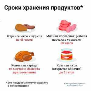 Сроки хранения разных блюд