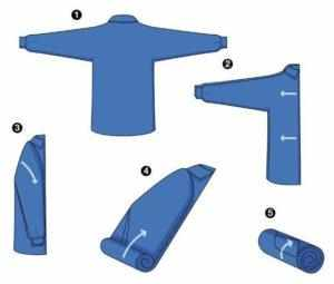 Метод сворачивания рубашки рулоном