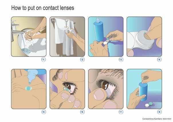 Как правильно носить контактные линзы?