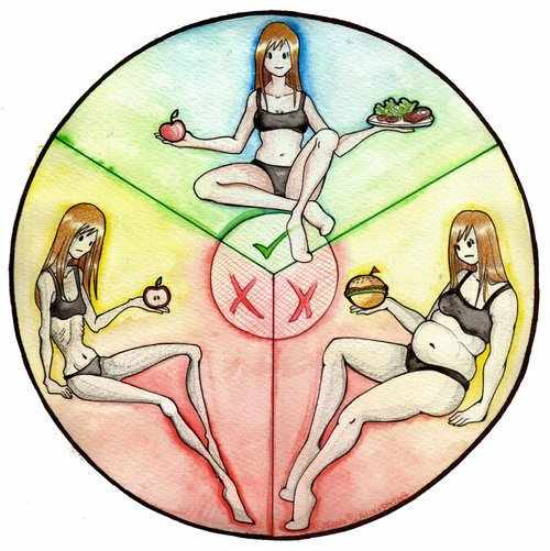Как правильно питаться, чтобы быть в форме?
