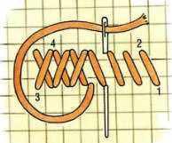 удлиненный крест
